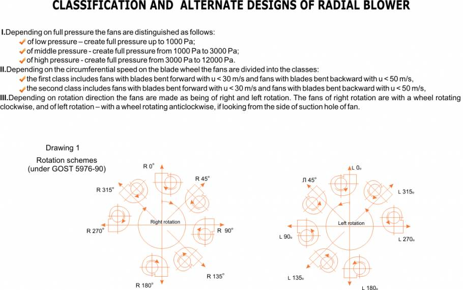Classification and design performance radial fans